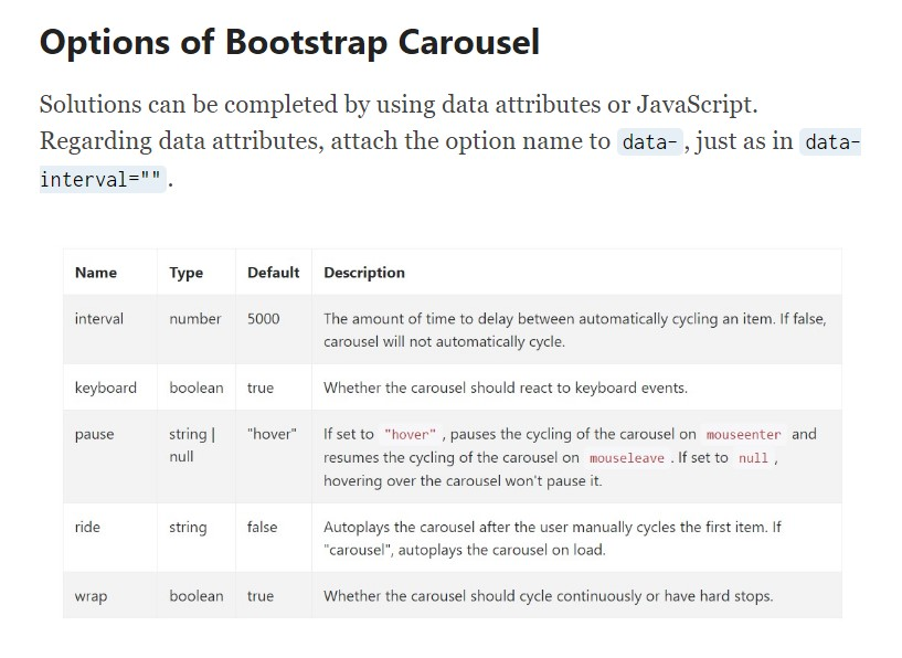 Bootstrap Carousel Thumbnails Responsive
