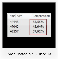Obfuscate Javascript On The Fly avast mootools 1 2 more js