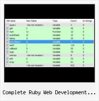 Mvn Yuicompressor Includes complete ruby web development gems toolchain