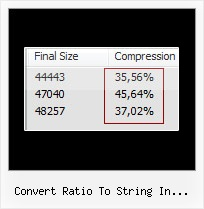 Yui Compressor Output Name Of File That Failed convert ratio to string in javascript