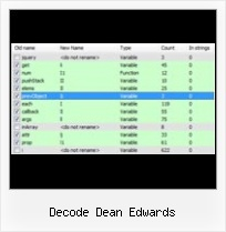 Javascript Obfuscator For Maven decode dean edwards