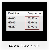 Javascript Obfuscator Freeware eclipse plugin minify