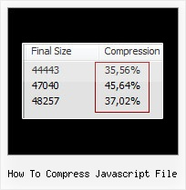 Protect Javascript File On Webserver how to compress javascript file