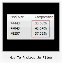 Prototype 1 6 1 Packer how to protect js files