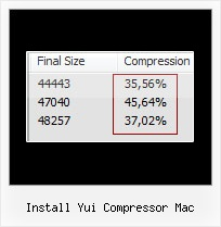 Jquery Email Obfuscator install yui compressor mac