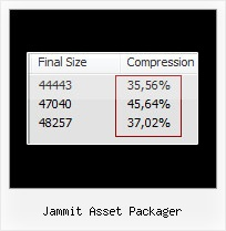 Google Javascript Obfuscator jammit asset packager