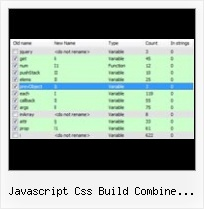 Yui Compressor Ant Aptana javascript css build combine minify ant