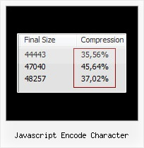 Javascript Obfuscator Source javascript encode character