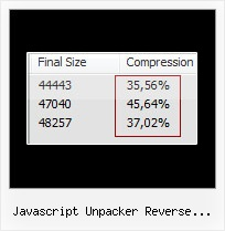 Javascript Gzip Function javascript unpacker reverse enginerring