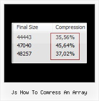 Eclipse Yui Compress js how to comress an array