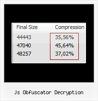 Jquery Encrypter js obfuscator decryption