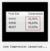 Javascript Torrent File json compression javascript example
