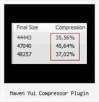 Javascript Obfuscator Sourceforge maven yui compressor plugin