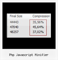 How To Remove Jquery Reference From Mootools Yui Compressed Js php javascript minifier