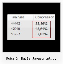 Decode Javascript Obfuscated Code Online Free ruby on rails javascript compression ror