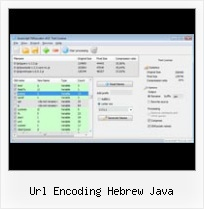Hide Source Code url encoding hebrew java