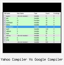 Javascript Obfuscate Decode yahoo compiler vs google compiler