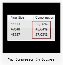 Wp Yui Compressor yui compressor in eclipse