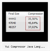 Javascript Online Obfuscated Decoder yui compressor java lang runtimeexception