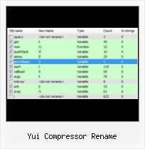 Encrypt Javascript Source Code Unreadable yui compressor rename