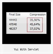Add Yui Compressor To Eclipse yui with servlet