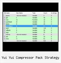 Javascript Encode Uri Component yui yui compressor pack strategy