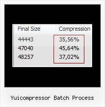 Css Packers yuicompressor batch process