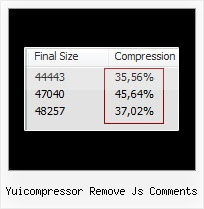 Encrypt Jscript yuicompressor remove js comments